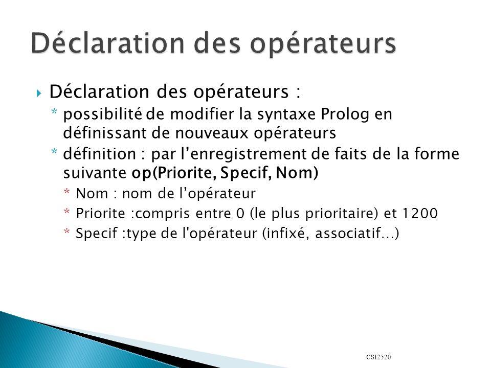 CSI2520 Déclaration des opérateurs : *possibilité de modifier la syntaxe Prolog en définissant de nouveaux opérateurs *définition : par lenregistrement de faits de la forme suivante op(Priorite, Specif, Nom) *Nom : nom de lopérateur *Priorite :compris entre 0 (le plus prioritaire) et 1200 *Specif :type de l opérateur (infixé, associatif…)