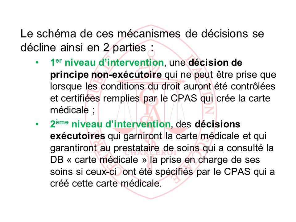 Le schéma de ces mécanismes de décisions se décline ainsi en 2 parties : 1 er niveau dintervention, une décision de principe non-exécutoire qui ne peu