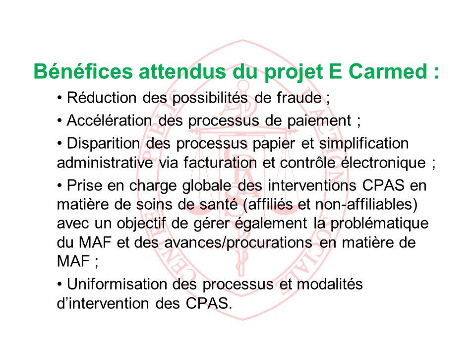 Bénéfices attendus du projet E Carmed : Réduction des possibilités de fraude ; Accélération des processus de paiement ; Disparition des processus papi