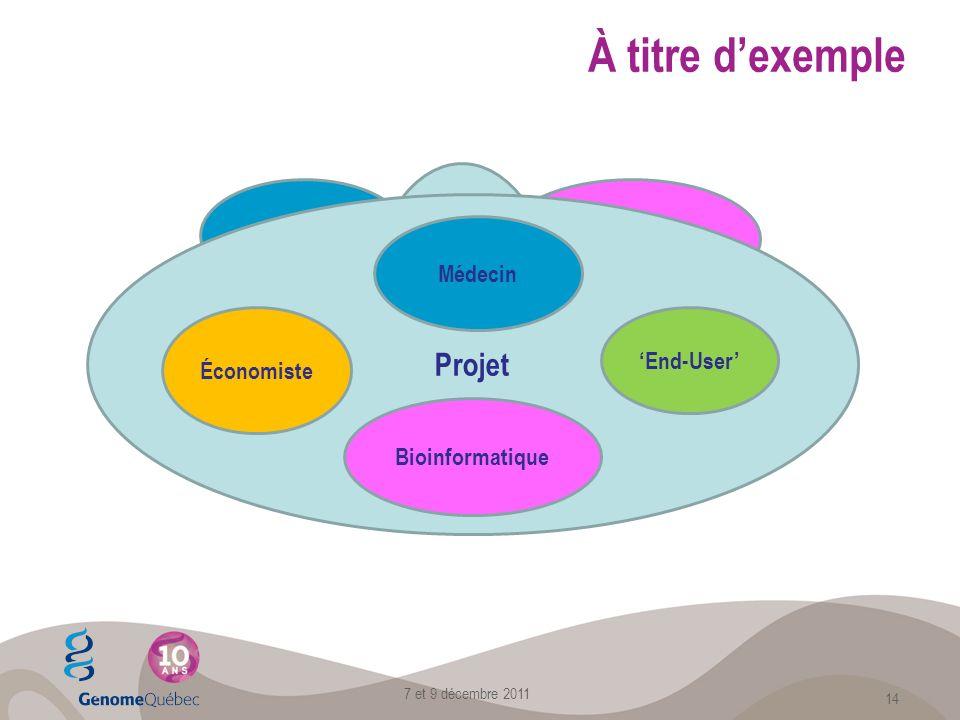 14 Projet Économiste End-User Médecin Bioinformatique Projet Économiste End-User Bioinformatique Médecin À titre dexemple