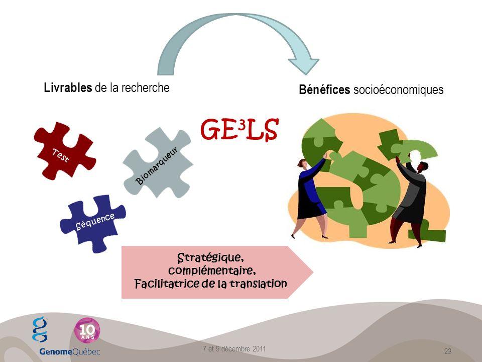 Livrables de la recherche Biomarqueur Séquence Test Bénéfices socioéconomiques GE 3 LS Stratégique, complémentaire, Facilitatrice de la translation 7 et 9 décembre 2011 23