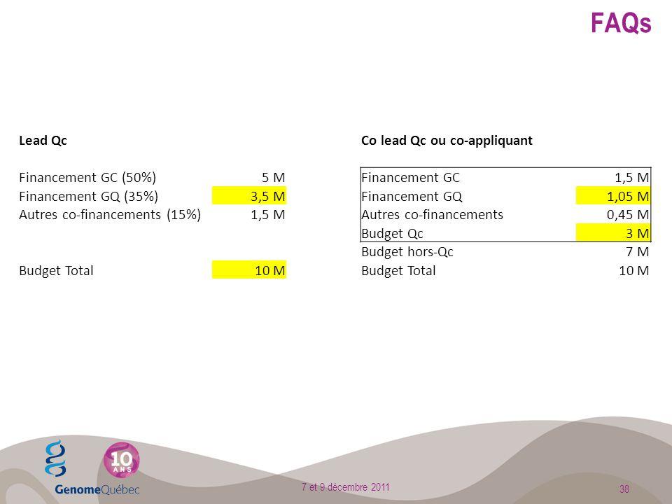 FAQs 38 Lead QcCo lead Qc ou co-appliquant Financement GC (50%)5 MFinancement GC1,5 M Financement GQ (35%)3,5 MFinancement GQ1,05 M Autres co-financements (15%)1,5 MAutres co-financements0,45 M Budget Qc3 M Budget hors-Qc7 M Budget Total10 MBudget Total10 M 7 et 9 décembre 2011