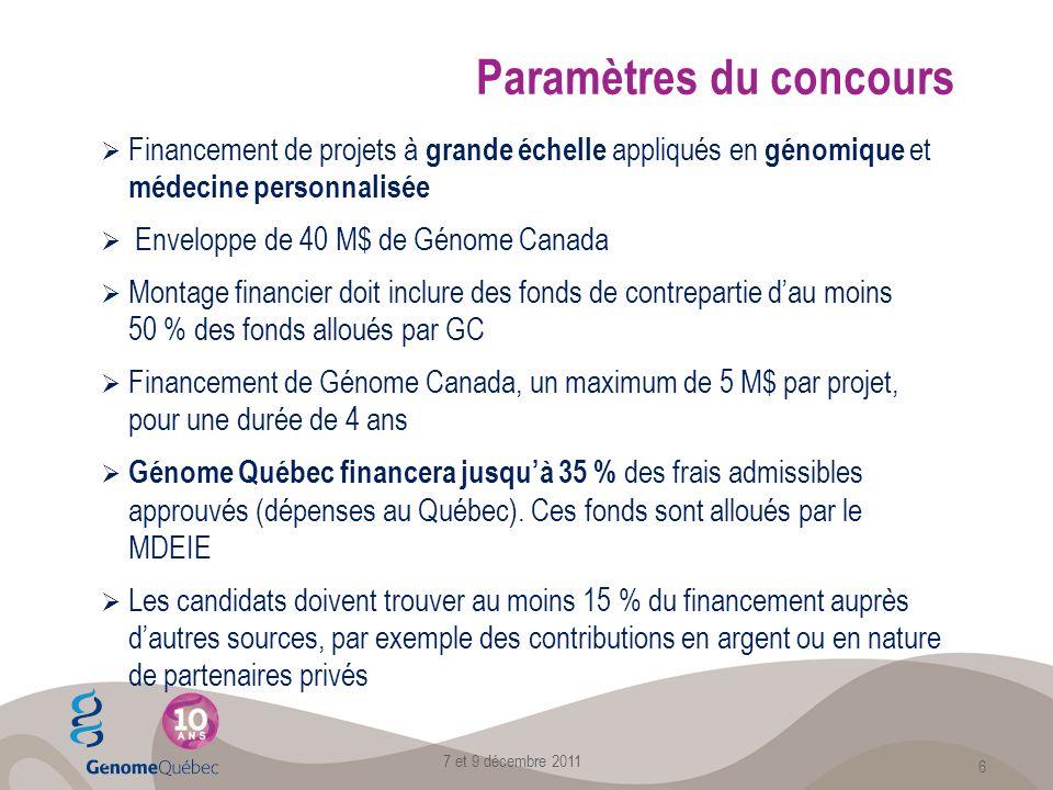 Paramètres du concours Financement de projets à grande échelle appliqués en génomique et médecine personnalisée Enveloppe de 40 M$ de Génome Canada Montage financier doit inclure des fonds de contrepartie dau moins 50 % des fonds alloués par GC Financement de Génome Canada, un maximum de 5 M$ par projet, pour une durée de 4 ans Génome Québec financera jusquà 35 % des frais admissibles approuvés (dépenses au Québec).
