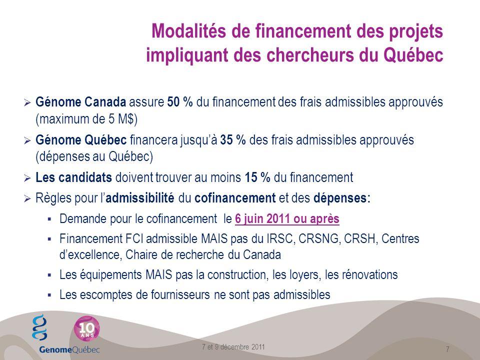 Modalités de financement des projets impliquant des chercheurs du Québec Génome Canada assure 50 % du financement des frais admissibles approuvés (maximum de 5 M$) Génome Québec financera jusquà 35 % des frais admissibles approuvés (dépenses au Québec) Les candidats doivent trouver au moins 15 % du financement Règles pour l admissibilité du cofinancement et des dépenses: Demande pour le cofinancement le 6 juin 2011 ou après Financement FCI admissible MAIS pas du IRSC, CRSNG, CRSH, Centres dexcellence, Chaire de recherche du Canada Les équipements MAIS pas la construction, les loyers, les rénovations Les escomptes de fournisseurs ne sont pas admissibles 7 et 9 décembre 2011 7