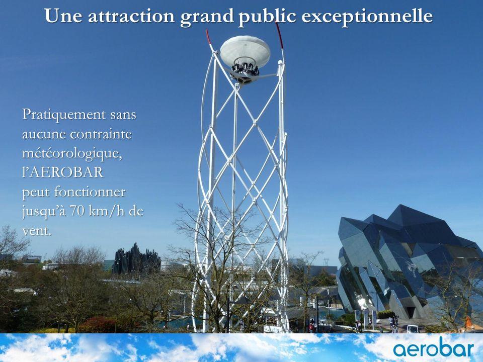 2 Pratiquement sans aucune contrainte météorologique, lAEROBAR peut fonctionner jusquà 70 km/h de vent. Une attraction grand public exceptionnelle 2 ©