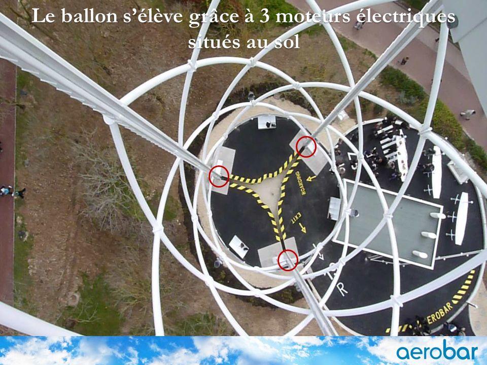 Le ballon sélève grâce à 3 moteurs électriques situés au sol