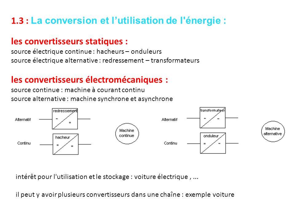 1.3 : La conversion et lutilisation de l'énergie : les convertisseurs statiques : source électrique continue : hacheurs – onduleurs source électrique