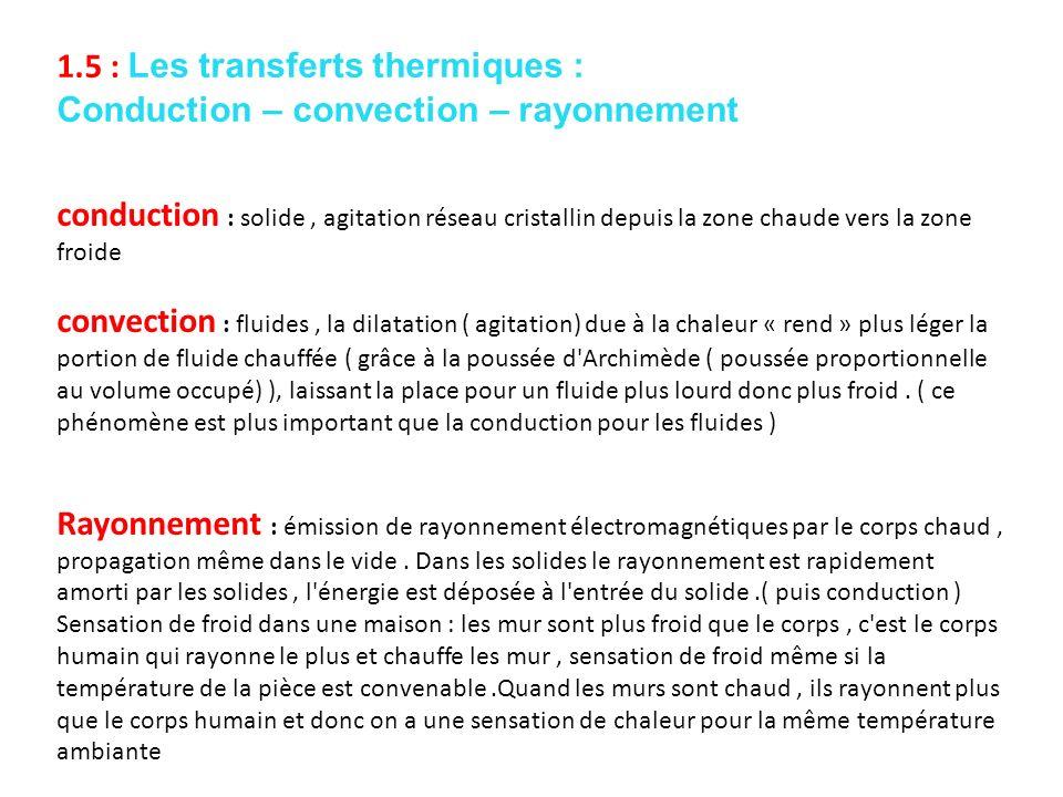 1.5 : Les transferts thermiques : Conduction – convection – rayonnement conduction : solide, agitation réseau cristallin depuis la zone chaude vers la