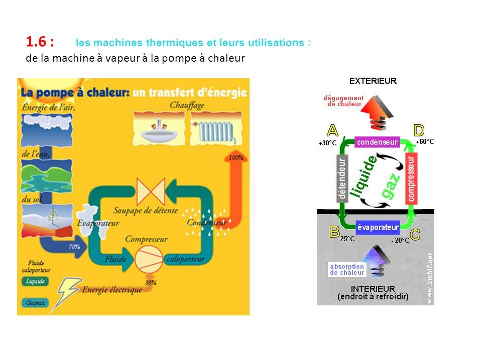 1.6 : les machines thermiques et leurs utilisations : de la machine à vapeur à la pompe à chaleur