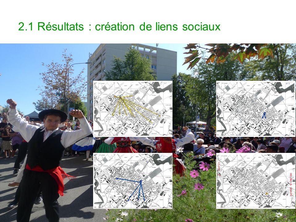 13 2.1 Résultats : création de liens sociaux 13