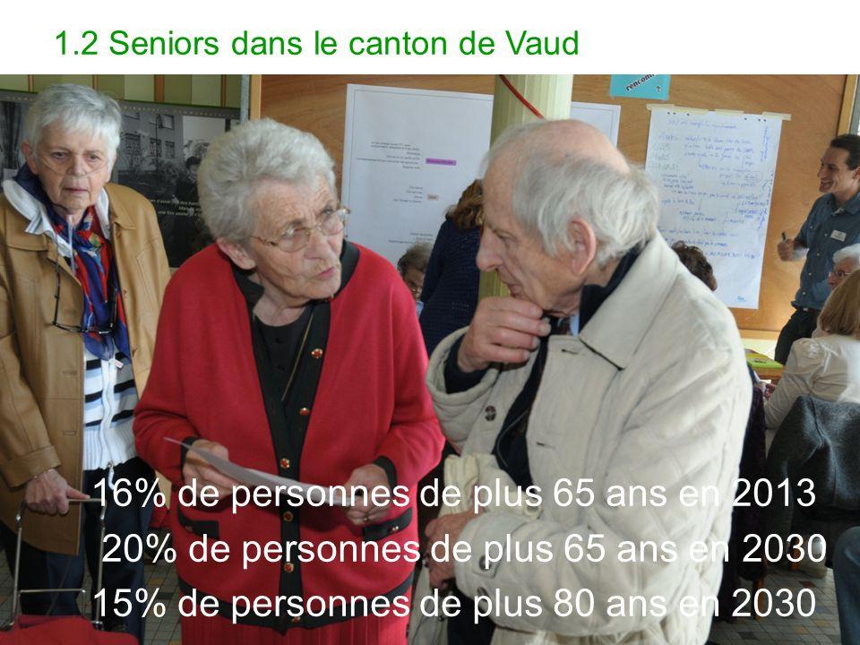 4 1.2 Seniors dans le canton de Vaud 4 16% de personnes de plus 65 ans en 2013 20% de personnes de plus 65 ans en 2030 15% de personnes de plus 80 ans en 2030