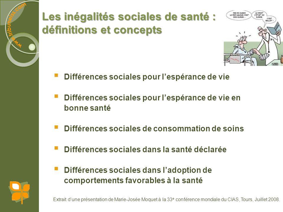 Les inégalités sociales de santé : définitions et concepts Différences sociales pour lespérance de vie Différences sociales pour lespérance de vie en