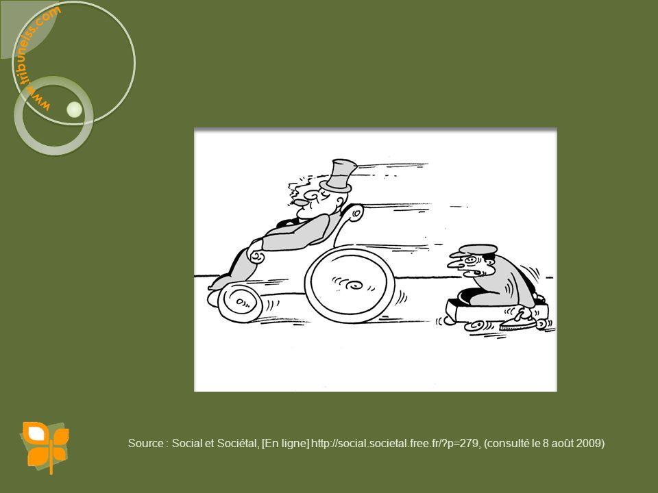 Source : Social et Sociétal, [En ligne] http://social.societal.free.fr/?p=279, (consulté le 8 août 2009)