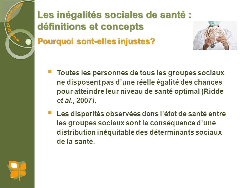 Les inégalités sociales de santé : définitions et concepts Pourquoi sont-elles injustes? Toutes les personnes de tous les groupes sociaux ne disposent