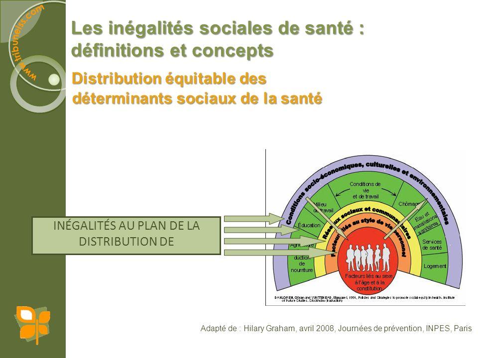 Les inégalités sociales de santé : définitions et concepts Distribution équitable des déterminants sociaux de la santé Adapté de : Hilary Graham, avri
