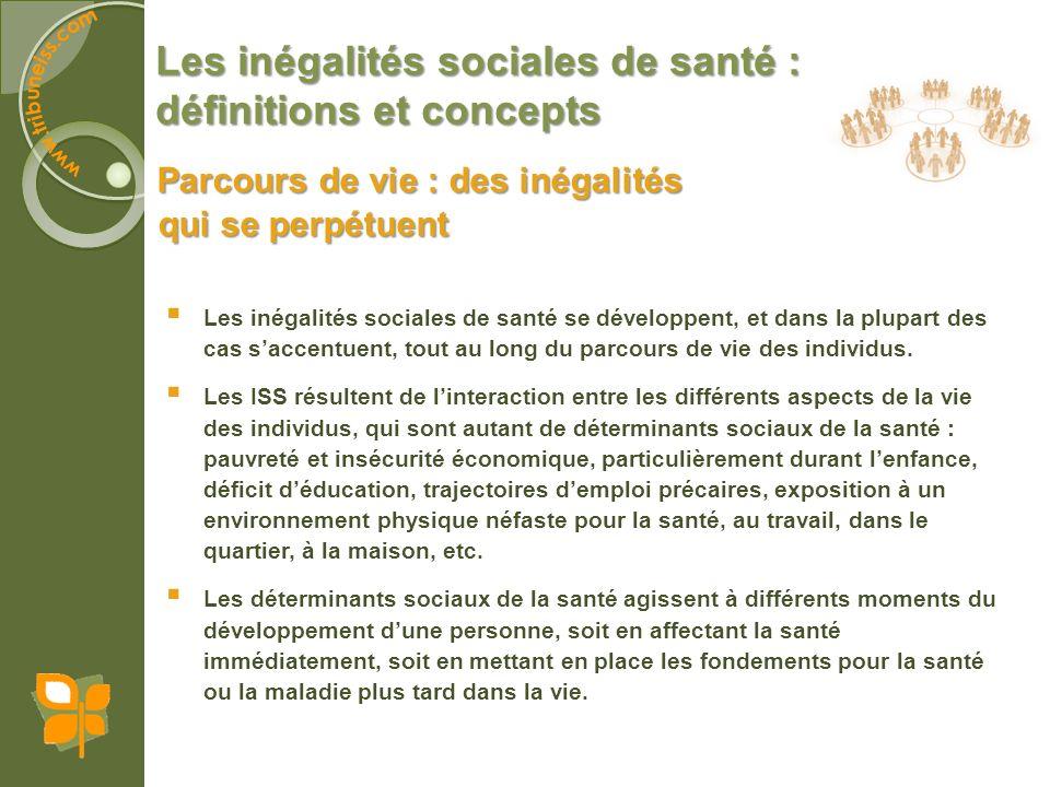 Les inégalités sociales de santé : définitions et concepts Parcours de vie : des inégalités qui se perpétuent Les inégalités sociales de santé se déve