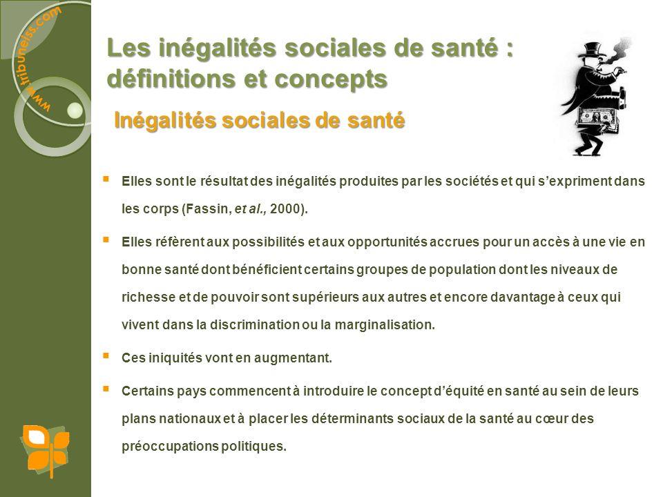 Quelques définitions en ligne: Les concepts clé définis par lOMS suite aux travaux de la commission: http://www.who.int/social_determinants/final_report/key_concep ts_fr.pdf http://www.who.int/social_determinants/final_report/key_concep ts_fr.pdf Des définitions proposées par le guide de lINPES : http://www.inpes.sante.fr/CFESBases/catalogue/pdf/1333.pdf http://www.inpes.sante.fr/CFESBases/catalogue/pdf/1333.pdf Références et ressources