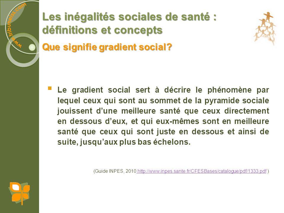 Les inégalités sociales de santé : définitions et concepts Le terme « gradient » évoque un continuum, le fait que la fréquence (par exemple : un problème de santé) augmente régulièrement en fonction dune caractéristique (revenu, niveau détudes, etc.).