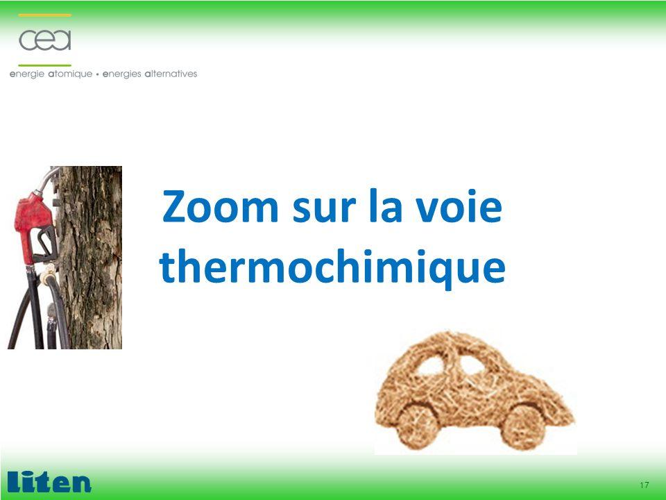 17 Zoom sur la voie thermochimique