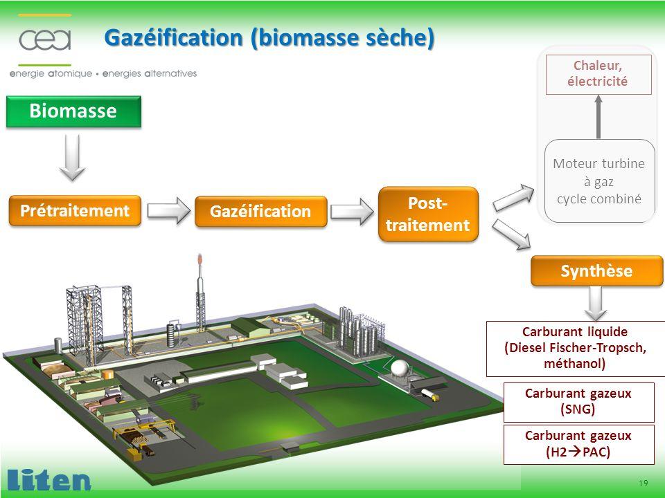 19 Carburant liquide (Diesel Fischer-Tropsch, méthanol) Gazéification (biomasse sèche) Carburant gazeux (SNG) Chaleur, électricité Moteur turbine à ga