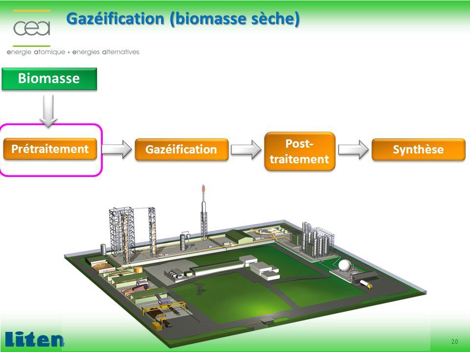 20 Biomasse Prétraitement Gazéification (biomasse sèche) Gazéification Post- traitement Synthèse