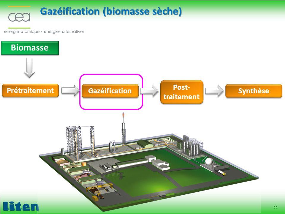 22 Biomasse Prétraitement Gazéification (biomasse sèche) Gazéification Post- traitement Synthèse