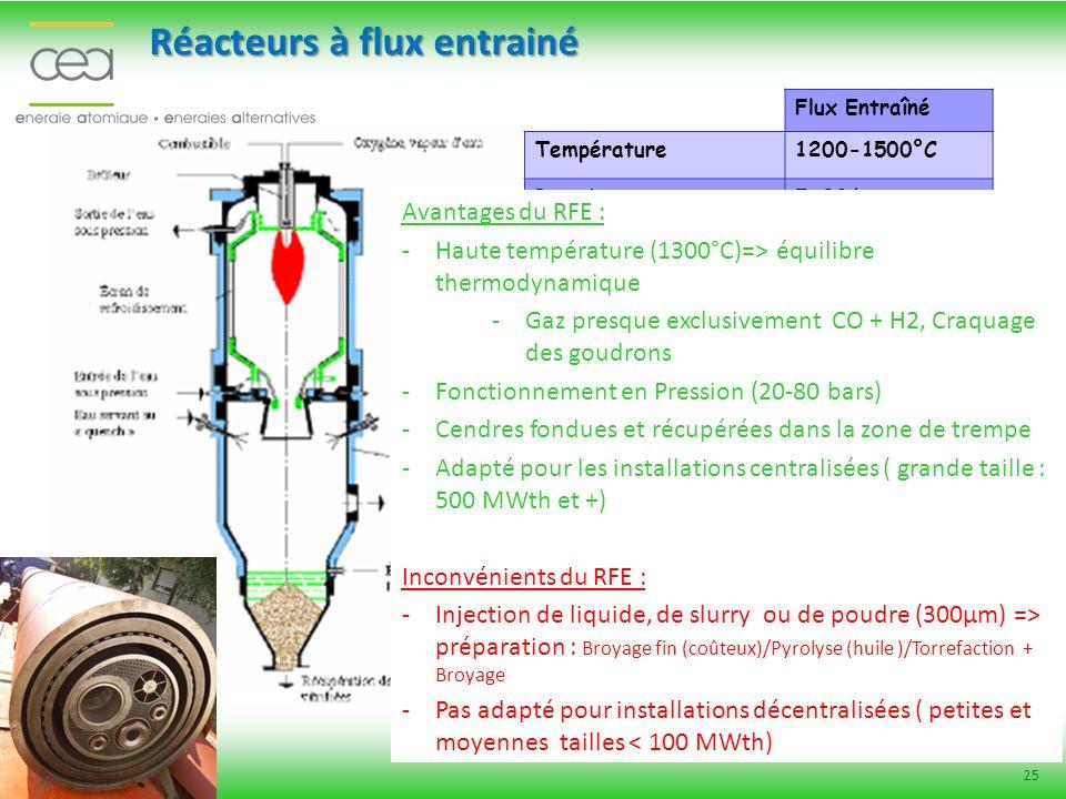 25 Réacteurs à flux entrainé Flux Entraîné Température1200-1500°C Pression5-80 bars Taille particules<0,2 mm Atmosphère gazH 2 O+O 2 Temps de séjour s