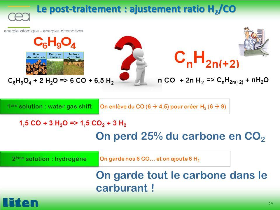 29 1,5 CO + 3 H 2 O => 1,5 CO 2 + 3 H 2 1 ère solution : water gas shift 2 ème solution : hydrogène On enlève du CO (6 4,5) pour créer H 2 (6 9) On ga