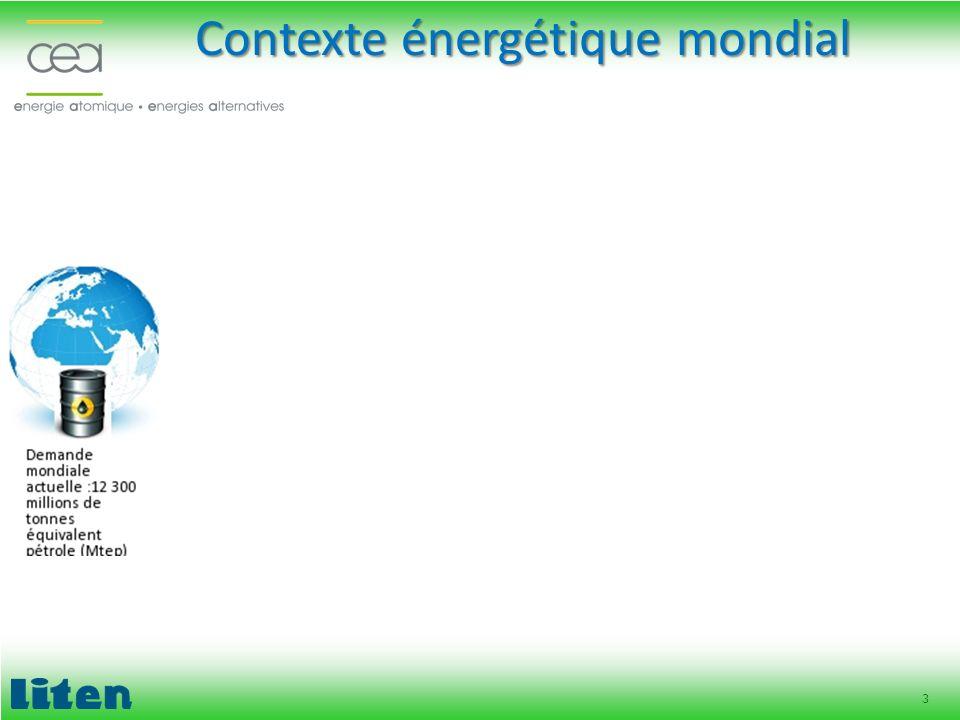 3 Contexte énergétique mondial