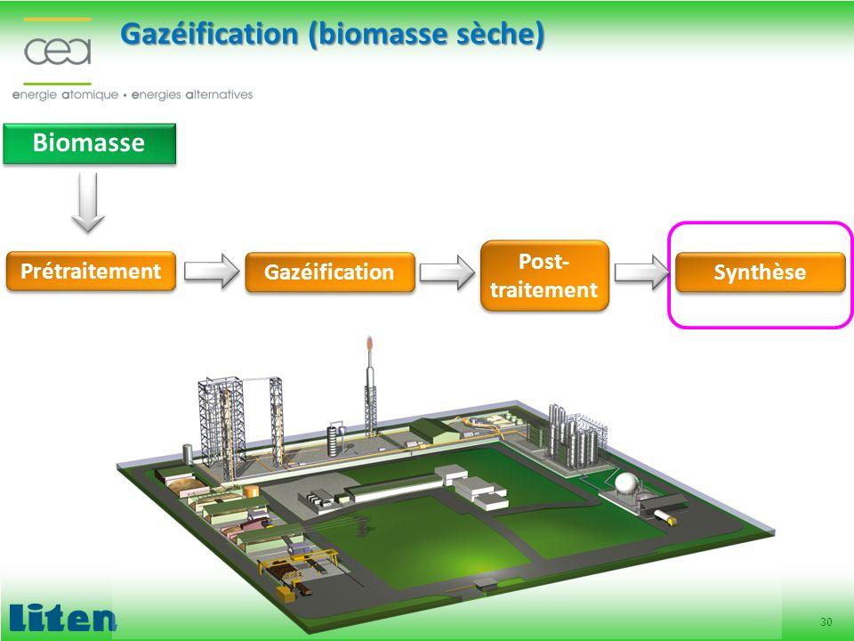 30 Biomasse Prétraitement Gazéification (biomasse sèche) Gazéification Post- traitement Synthèse