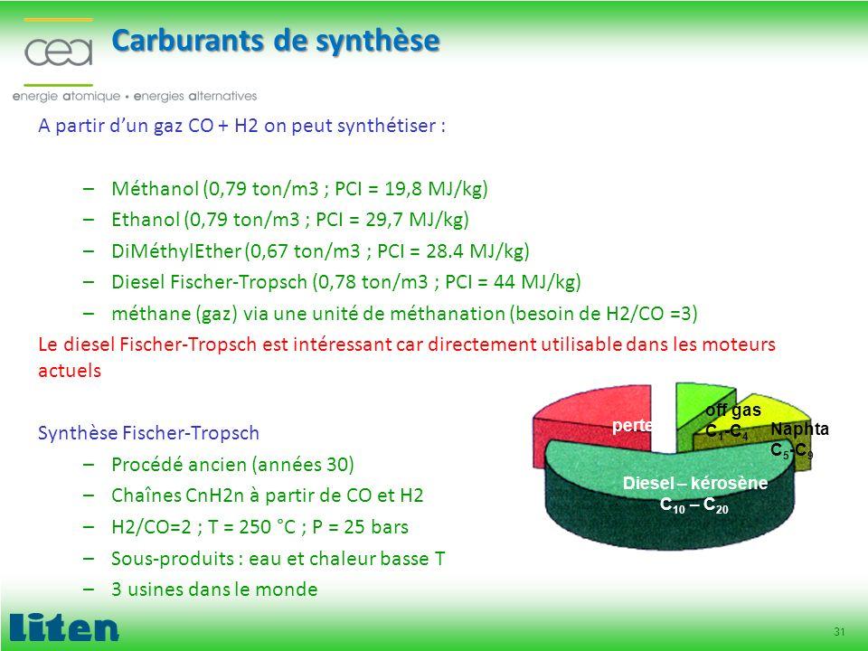 31 Carburants de synthèse A partir dun gaz CO + H2 on peut synthétiser : –Méthanol (0,79 ton/m3 ; PCI = 19,8 MJ/kg) –Ethanol (0,79 ton/m3 ; PCI = 29,7