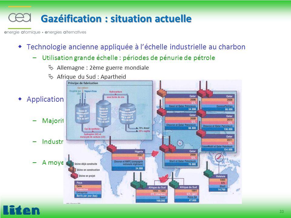 33 Gazéification : situation actuelle Technologie ancienne appliquée à léchelle industrielle au charbon –Utilisation grande échelle : périodes de pénu