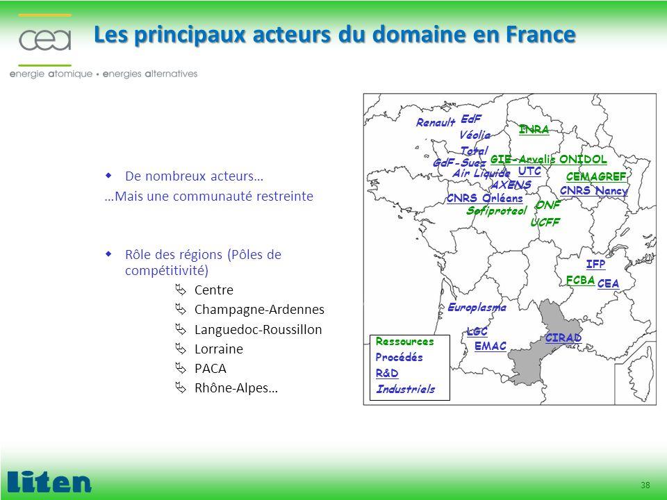 38 Les principaux acteurs du domaine en France De nombreux acteurs… …Mais une communauté restreinte Rôle des régions (Pôles de compétitivité) Centre C