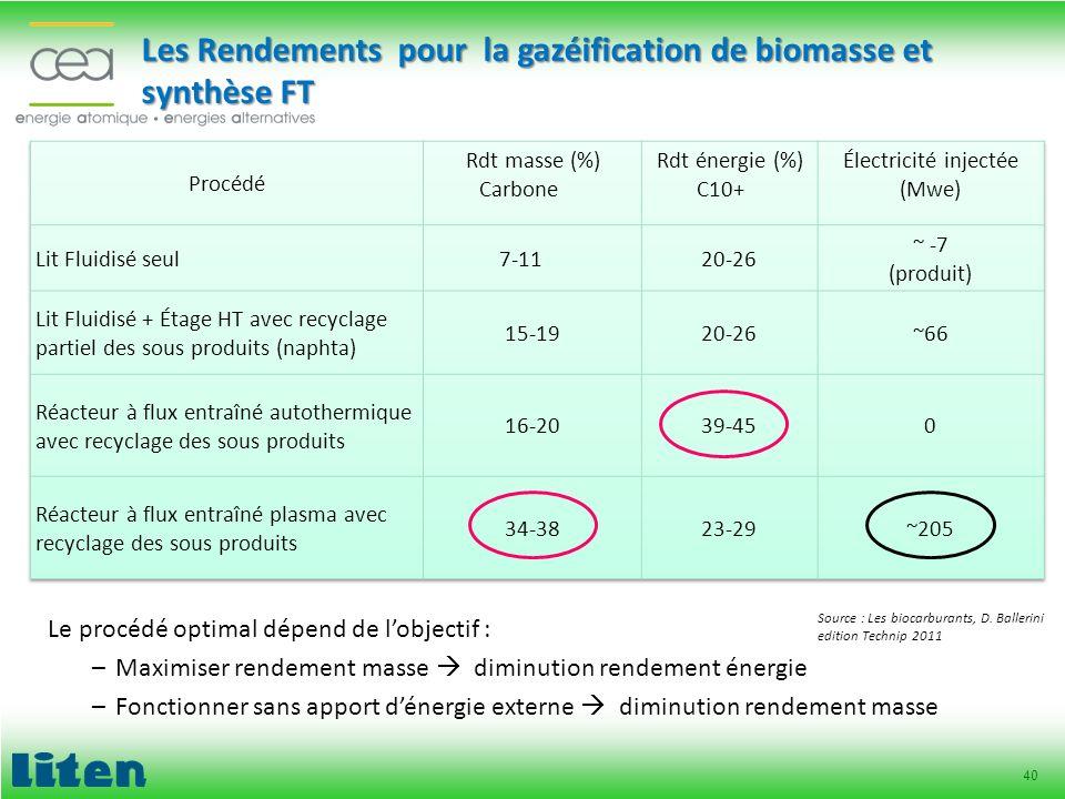 40 Les Rendements pour la gazéification de biomasse et synthèse FT Source : Les biocarburants, D. Ballerini edition Technip 2011 Le procédé optimal dé