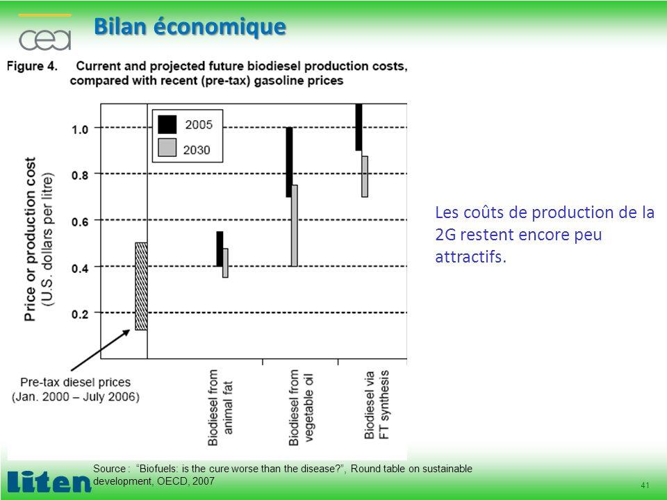 41 Bilan économique Les coûts de production de la 2G restent encore peu attractifs. Source : Biofuels: is the cure worse than the disease?, Round tabl