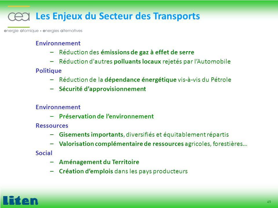 49 Environnement –Réduction des émissions de gaz à effet de serre –Réduction d'autres polluants locaux rejetés par lAutomobile Politique –Réduction de