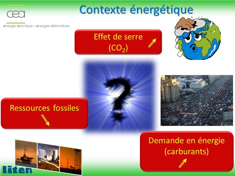 5 Effet de serre (CO 2 ) Effet de serre (CO 2 ) Demande en énergie (carburants) Ressources fossiles