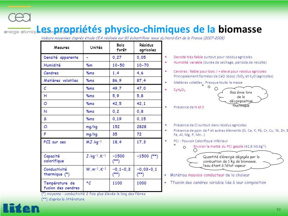 50 Les propriétés physico-chimiques de la biomasse Densité très faible surtout pour résidus agricoles Humidité variable (durée de séchage, période de