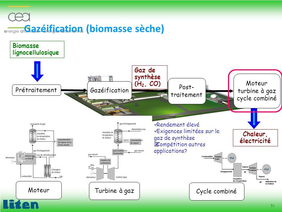 51 Gaz de synthèse (H 2, CO) Biomasse lignocellulosique Prétraitement Gazéification Post- traitement Gazéification (biomasse sèche) Chaleur, électrici