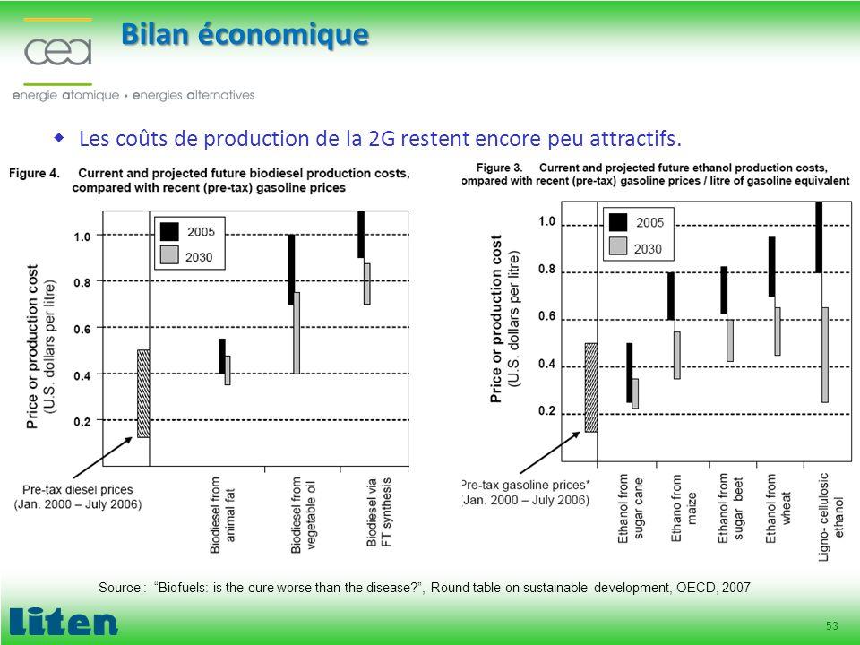 53 Bilan économique Les coûts de production de la 2G restent encore peu attractifs. Source : Biofuels: is the cure worse than the disease?, Round tabl