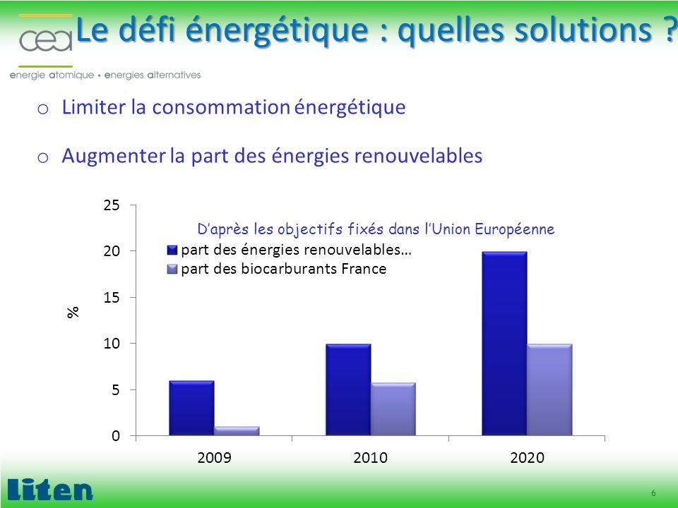 6 Daprès les objectifs fixés dans lUnion Européenne o Limiter la consommation énergétique o Augmenter la part des énergies renouvelables Le défi énerg