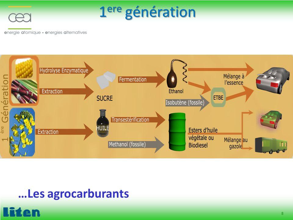 8 1 ere génération …Les agrocarburants