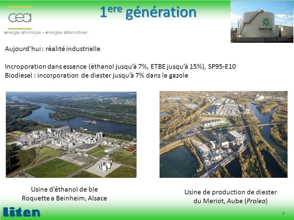 9 1 ere génération Aujourdhui : réalité industrielle Incroporation dans essence (éthanol jusquà 7%, ETBE jusquà 15%), SP95-E10 Biodiesel : incorporati
