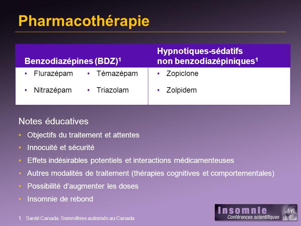 Benzodiazépines (BDZ) 1 Hypnotiques-sédatifs non benzodiazépiniques 1 Flurazépam Nitrazépam Témazépam Triazolam Zopiclone Zolpidem Notes éducatives Ob
