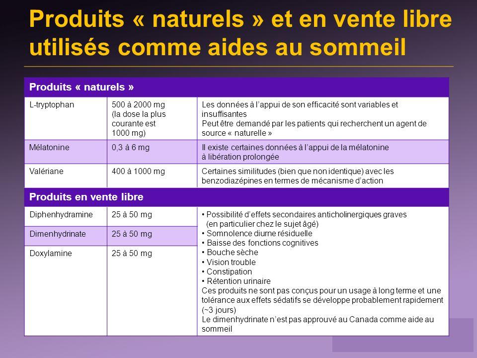 Produits « naturels » et en vente libre utilisés comme aides au sommeil Produits « naturels » L-tryptophan500 à 2000 mg (la dose la plus courante est