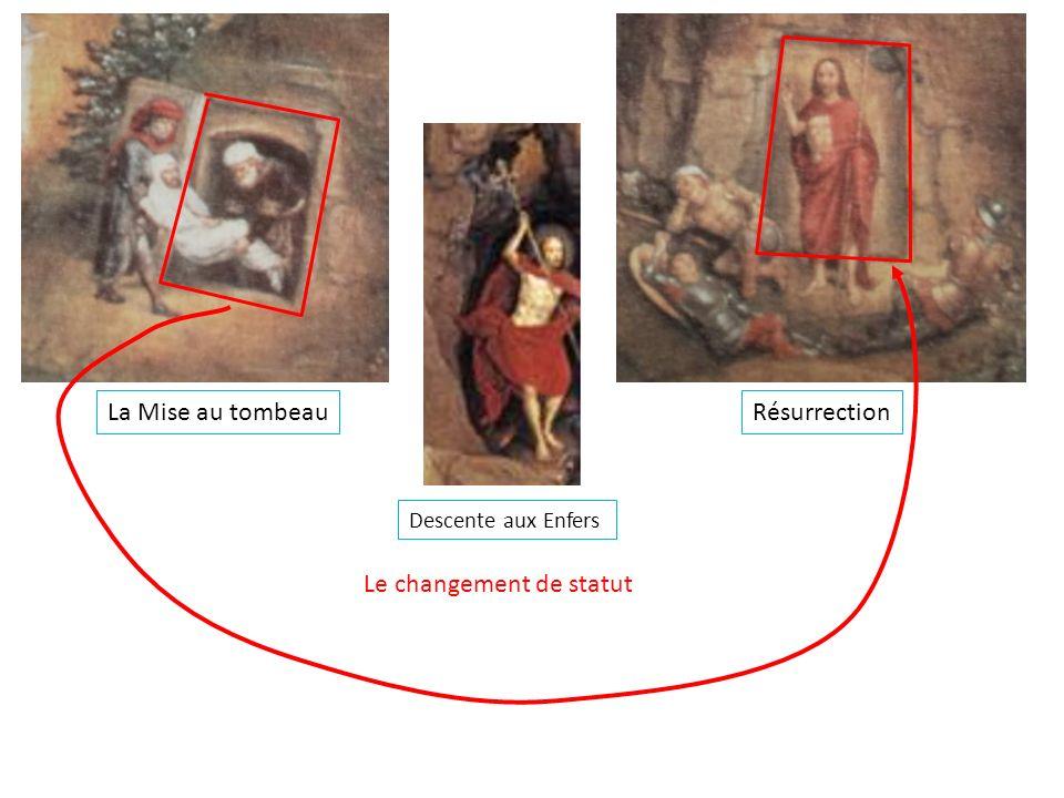 La Mise au tombeau Descente aux Enfers Résurrection Le changement de statut