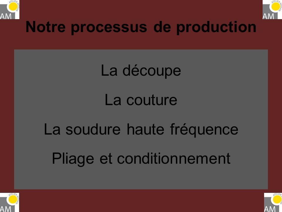 Notre processus de production La découpe La couture La soudure haute fréquence Pliage et conditionnement