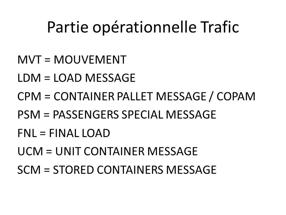 Partie opérationnelle Trafic MVT = MOUVEMENT LDM = LOAD MESSAGE CPM = CONTAINER PALLET MESSAGE / COPAM PSM = PASSENGERS SPECIAL MESSAGE FNL = FINAL LO