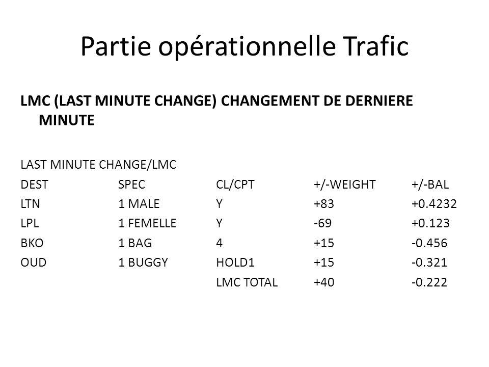 Partie opérationnelle Trafic LMC (LAST MINUTE CHANGE) CHANGEMENT DE DERNIERE MINUTE LAST MINUTE CHANGE/LMC DESTSPECCL/CPT+/-WEIGHT+/-BAL LTN1 MALEY+83