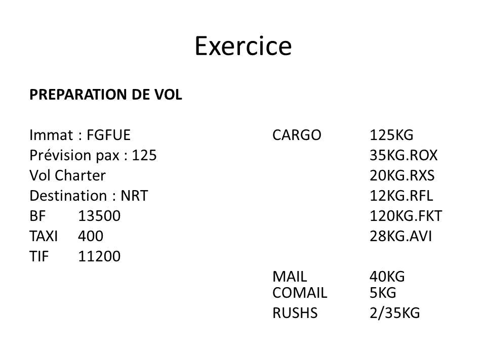 Exercice PREPARATION DE VOL Immat : FGFUECARGO125KG Prévision pax : 125 35KG.ROX Vol Charter20KG.RXS Destination : NRT12KG.RFL BF13500120KG.FKT TAXI40